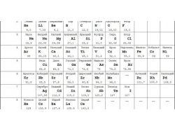 Природа таблица 5