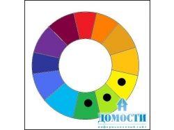 Сочетание цветов таблица 4