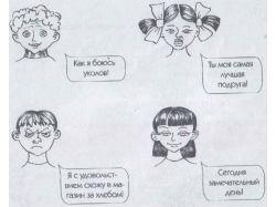 Мимика лица картинки