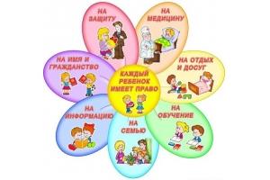 Права и обязанности ребенка в картинках