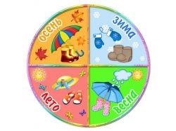 Картинки часы для детей