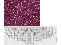 Рисунки вязания спицами с описанием