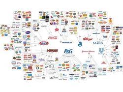 Логотипы известных брендов 5