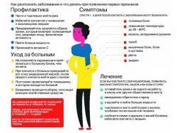 Картинки профилактика гриппа 4