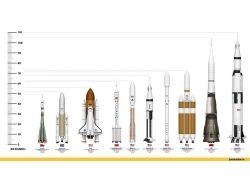 Картинки ракета 3