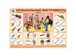 Картинки музыкальных инструментов для детей 3