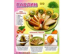 Сервировка стола фрукты фото 1