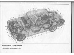Литература ретро автомобили