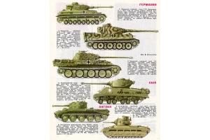 Фото танки второй мировой войны