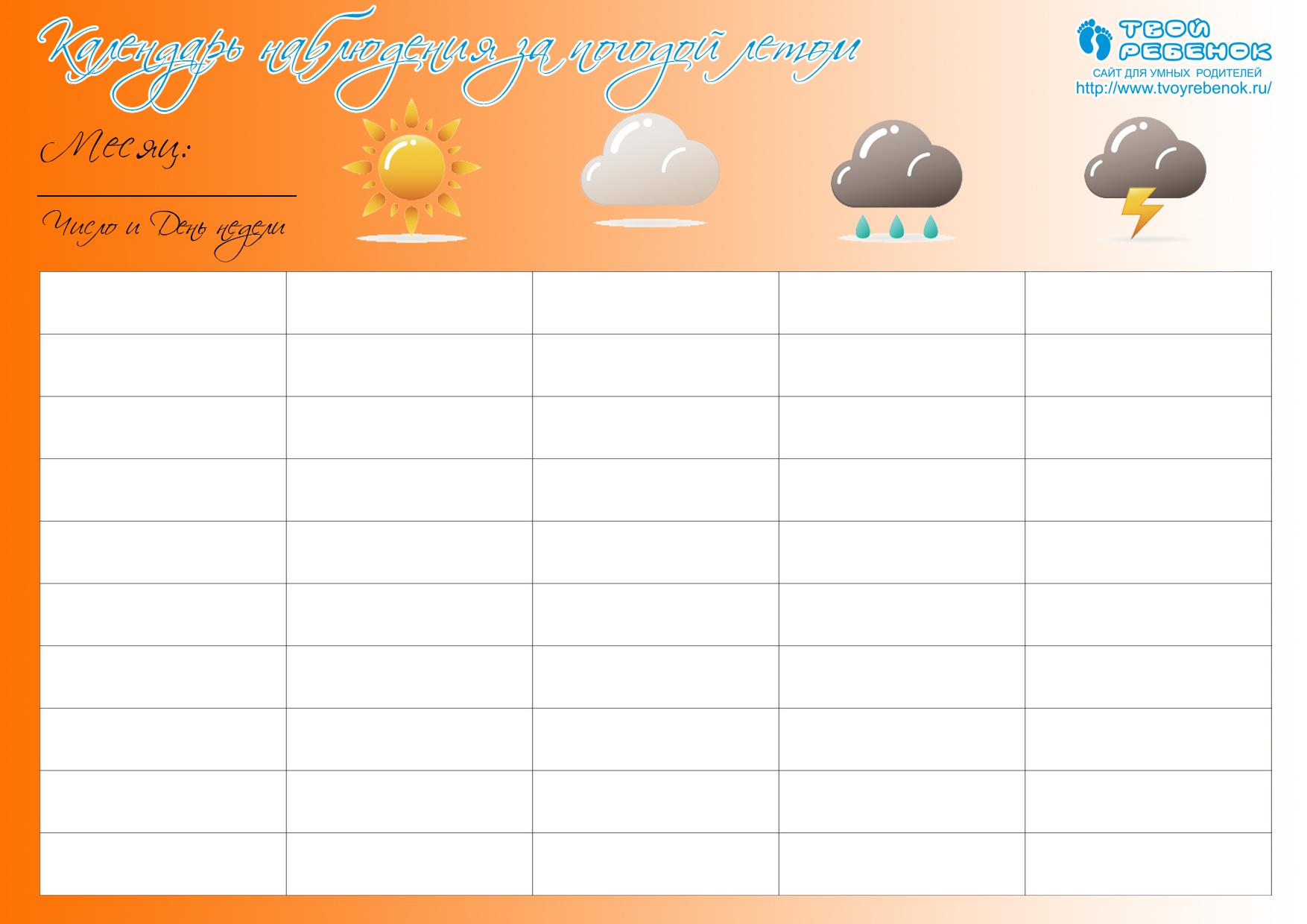 Картинки календаря погоды
