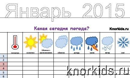 Картинки дневник наблюдений за погодой
