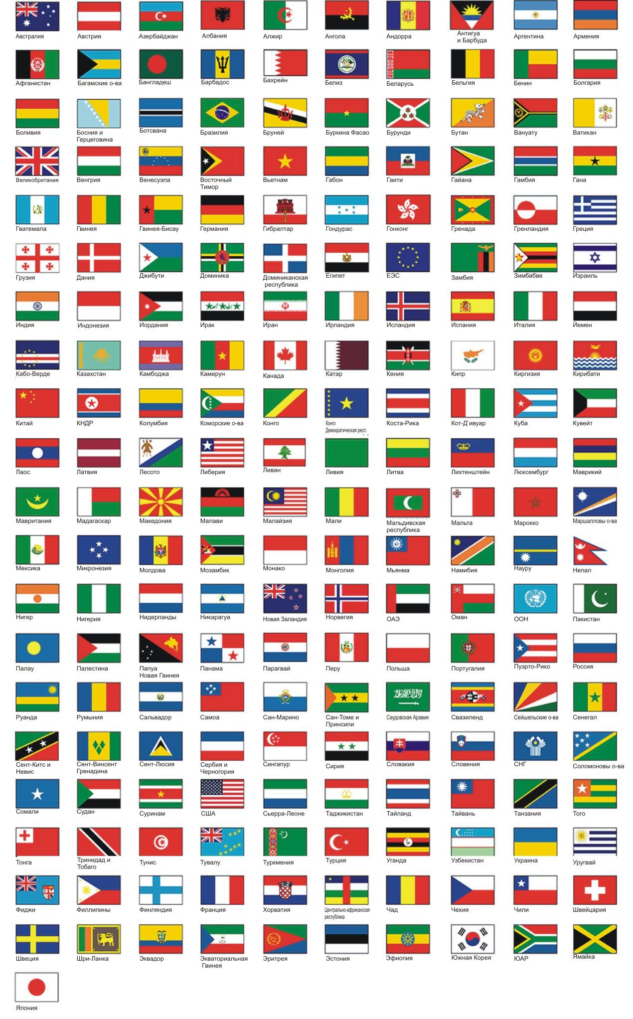 вид картинки с названиями всех флагов страны декоративных голубей