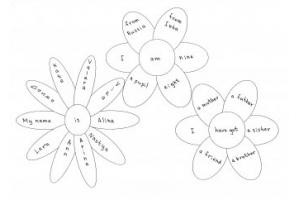 Картинки для изучения английского языка для детей gtxfnfnm