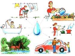 Картинка берегите воду