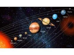 Картинки планеты солнечной системы
