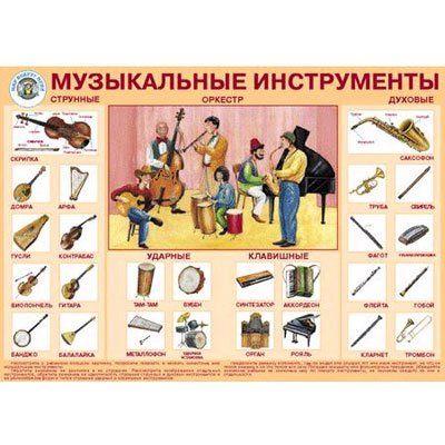 Музыкальные инструменты названия в картинках 3