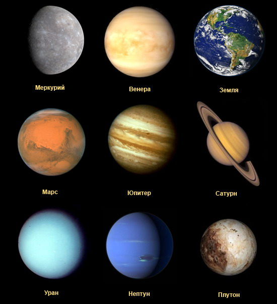 distant planets names - 550×603